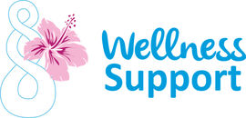 How do I access Wellness Support?